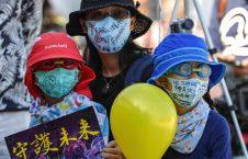 No Tear Gas