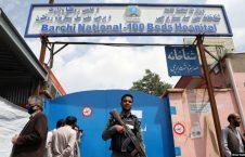 Afghan Healthcare Was Targeted 12 Times Amid Coronavirus , Says UN