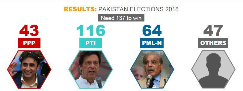 عمران خان2 - تضعیف نفوذ عربستان در پاکستان و مالیزیا
