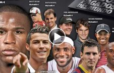 ویدیو ثروتمند ورزشکار جهان انستاگرام 226x145 - ویدیو/ ثروتمند ترین ورزشکاران جهان در انستاگرام!