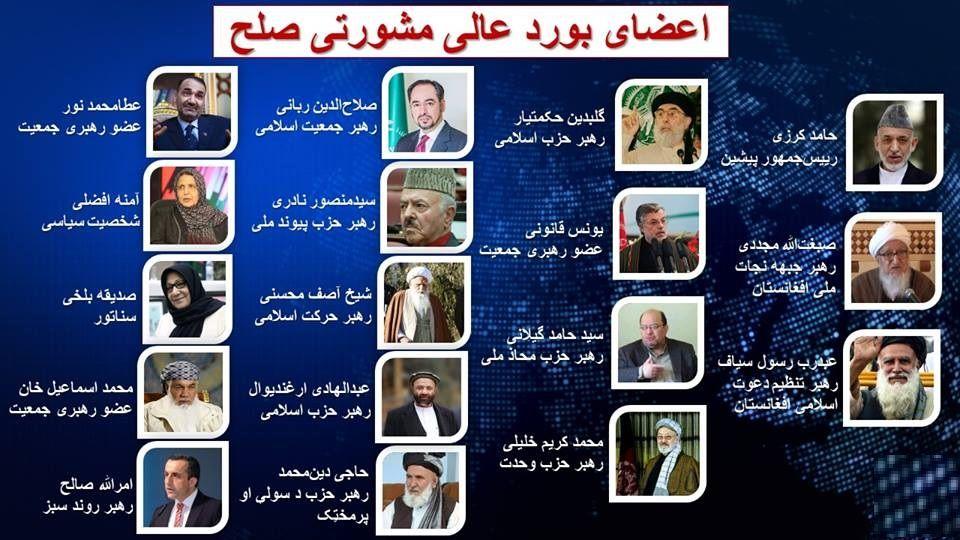 صلح - حضور کمرنگ زنان در بورد عالی مشورتی صلح با طالبان