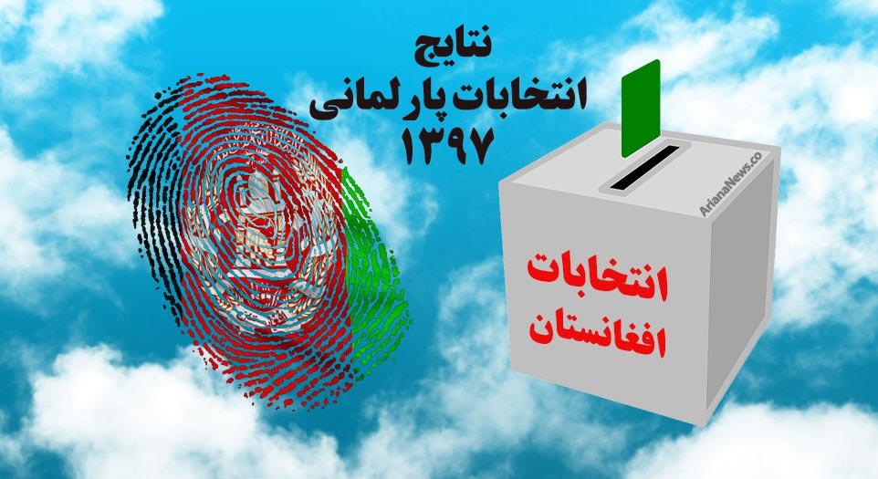 نتایج انتخابات پارلمانی 1397 افغانستان