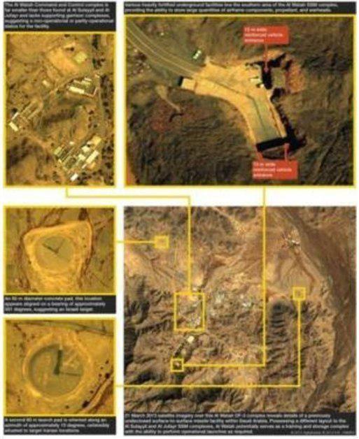 عربستان - پیشینه پروژههای راکتی و هستوی عربستان سعودی