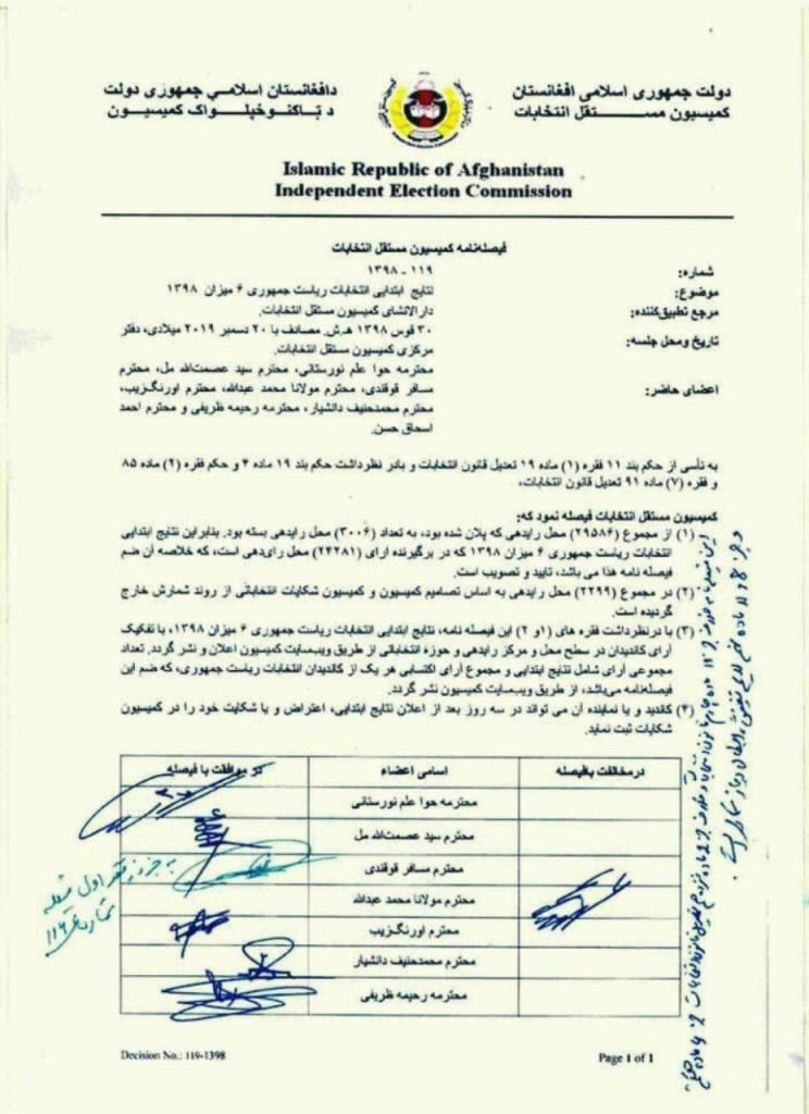 مولانا عبدالله2 744x1024 - اذعان عضو کمیسیون مستقل انتخابات به وجود تخلفات قانونی در نتیجه ابتدایی انتخابات ریاستجمهوری