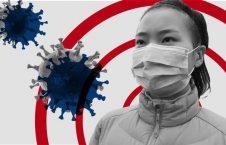 کرونا  226x145 - دوای ضد کرونا در چین ساخته شد