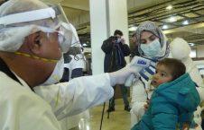 کرونا 4 226x145 - چند فیصد از مردم افغانستان در خطر مرگ ناشی از کرونا ویروس قرار دارند؟