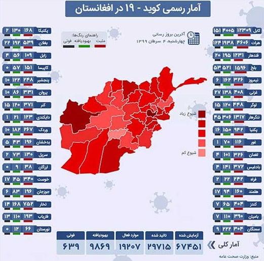 کرونا تصویر 1 - تصویر/ آخرین آمار کرونا در افغانستان