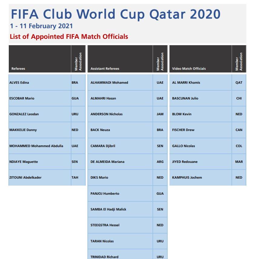 داوران جام باشگاه های جهان. - اسامی داوران مسابقات جام باشگاه های جهان اعلام شد